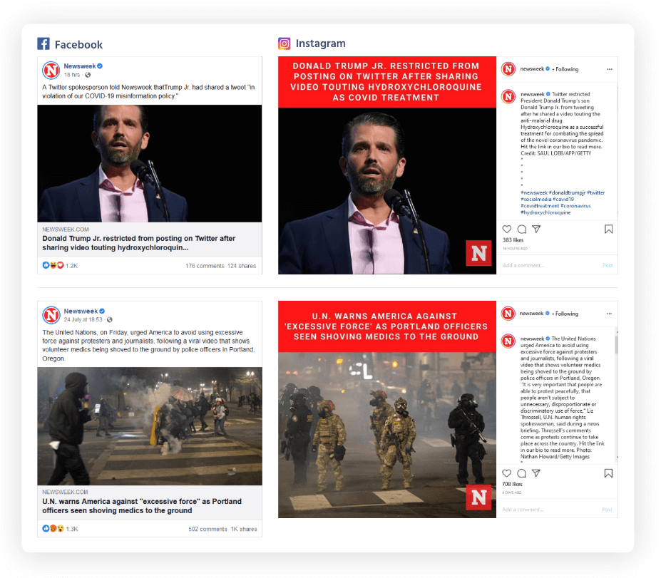 Comparison of Facebook posts and Instagram posts for two Newsweek news stories