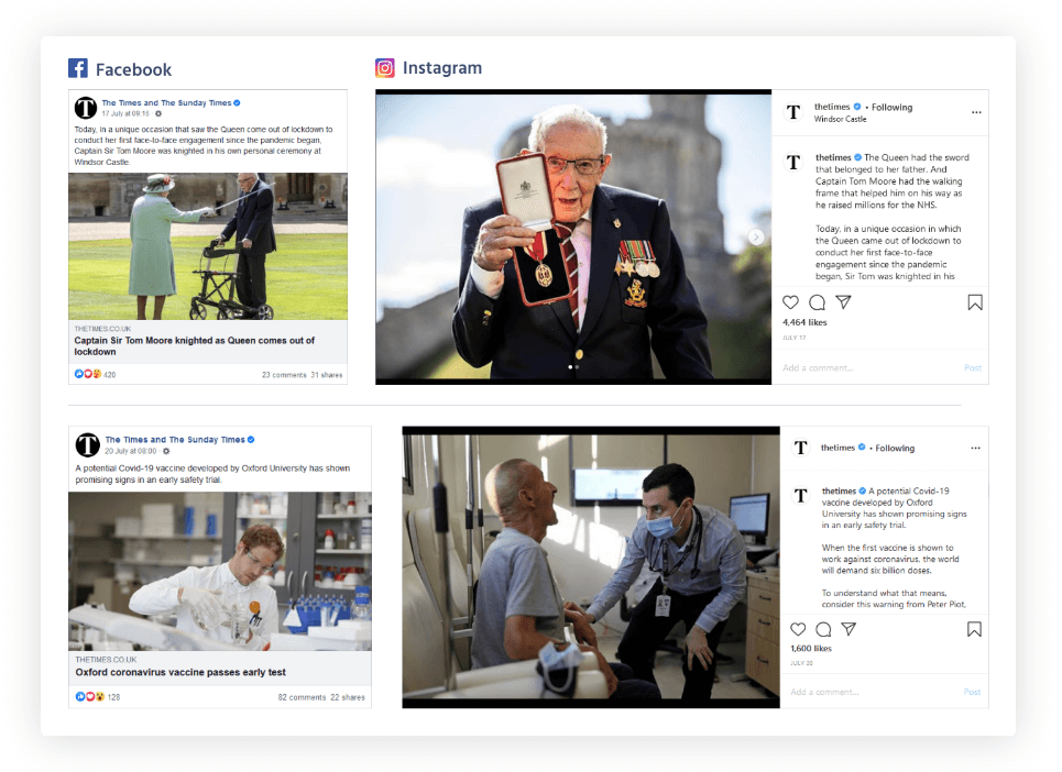 Comparison of Facebook posts and Instagram posts for two Times news stories